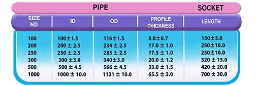 Standart PE Spiral Pipe