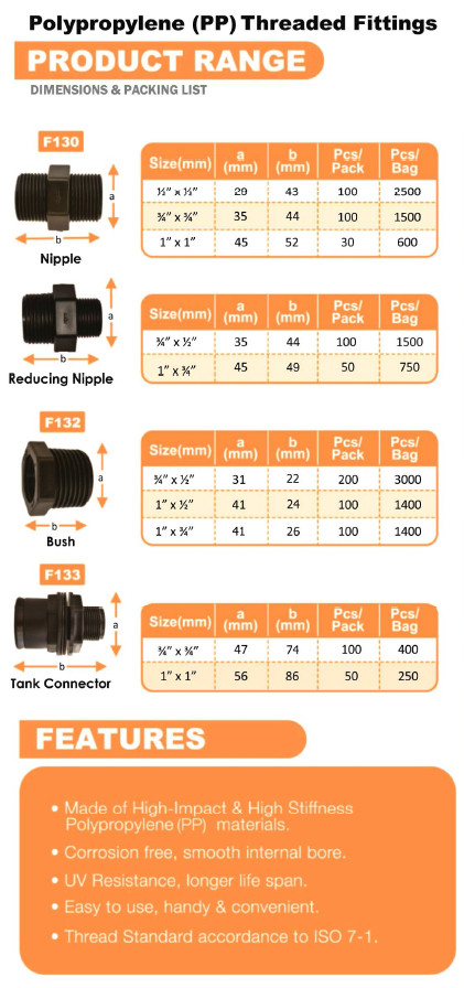 pp-fittings