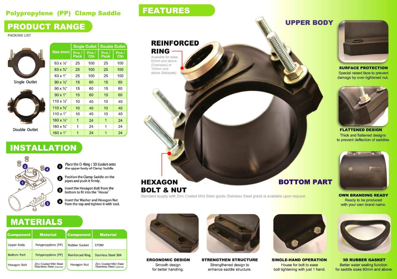 clamp-saddle